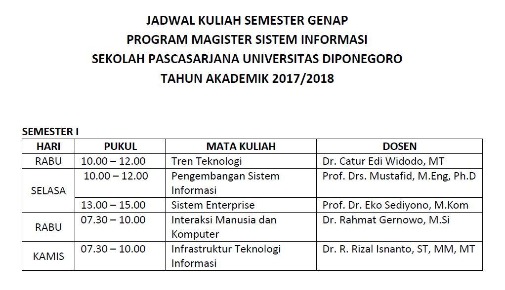 Jadwal Kuliah Semester Genap Magister Sistem Informasi TA 2017/2018